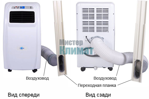 Мобильный кондиционер с воздуховодом