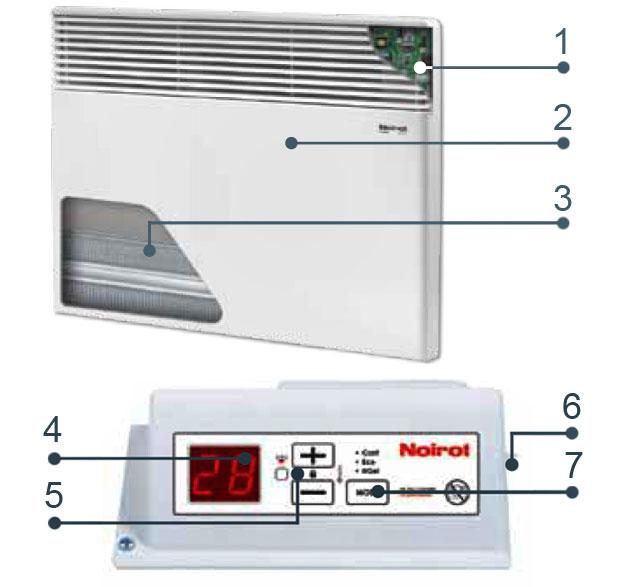 инструкция по эксплуатации конвектора noirot spot e4