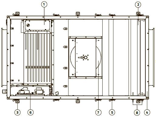 Конструкция вентустановкиSalda Vega