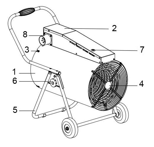 Конструкция тепловых пушек Ballu BHP-P2-22 серии Prorab 2